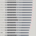 バレットボウ・弓の武器比較、おすすめ武器