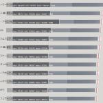 バレットボウの火力比較ランキング【強弓武器】