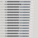 ツインダガーの火力比較表【双小剣武器】
