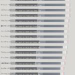 ツインマシンガンの武器比較・おすすめ武器