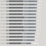 ダブルセイバー(DS・両剣)の性能比較・おすすめ武器
