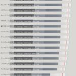 ナックル(鋼拳)武器の性能比較・おすすめ武器