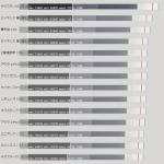 ナックルの火力比較ランキング【鋼拳武器】