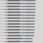 ワイヤードランスの火力比較ランキング【自在槍武器】