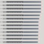 ロッドの火力比較ランキング【長杖武器】